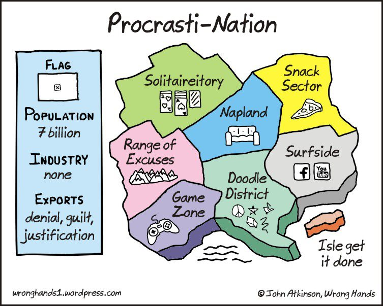 The-Land-of-Procrastination
